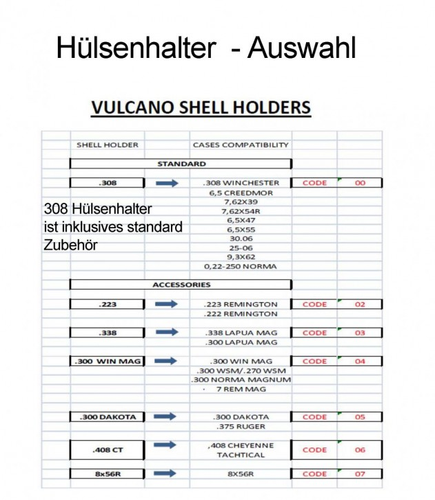 Shooting Technology: Vulcano Shell-Holder .300 Win Mag -  CODE 04